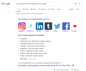 Featured snippet for social media